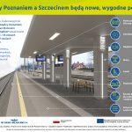 Infografika dotycząca nowych wygodnych peronów między Poznaniem a Szczecinem