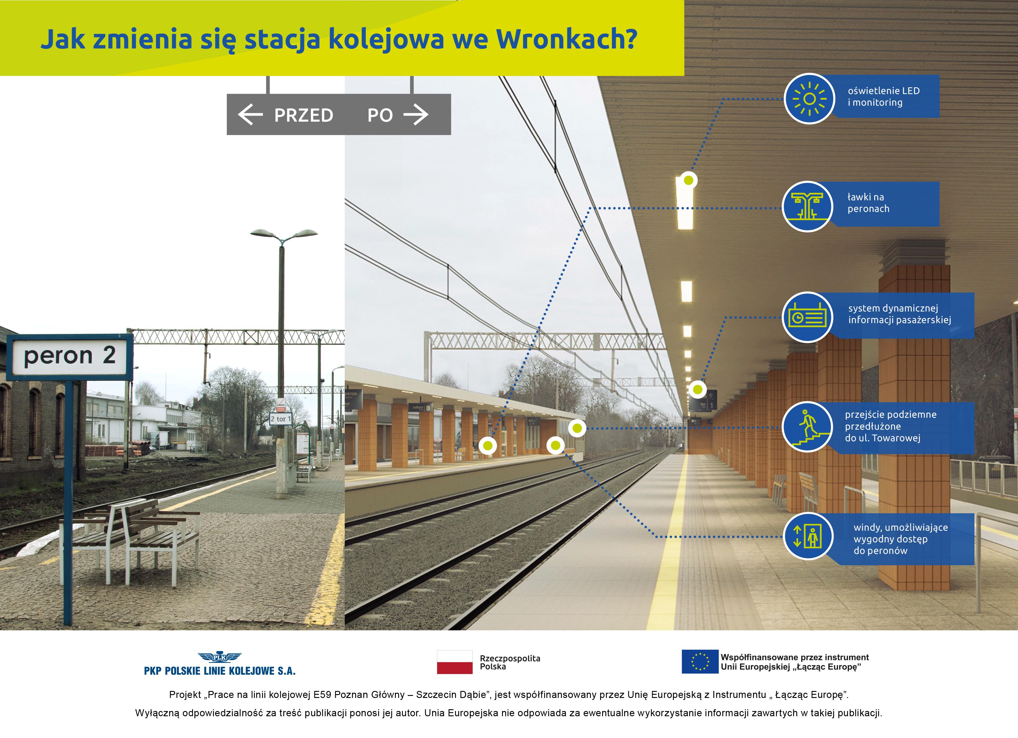 Infografika o zmianach na stacji kolejowej we Wronkach