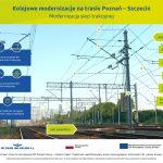 Infografika na temat kolejowych modernizacji sieci trakcyjnej na trasie Poznań-Szczecin