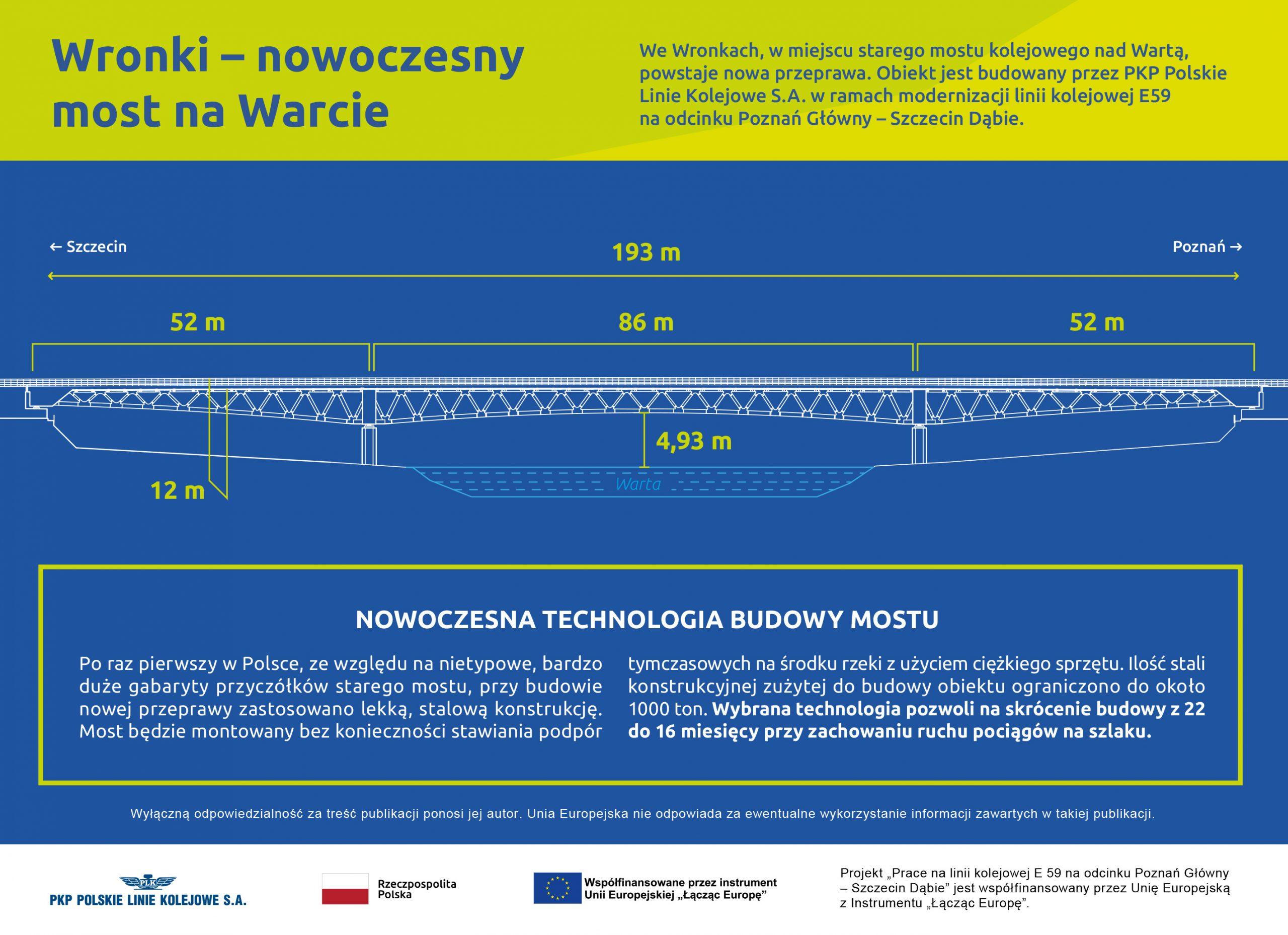Infografika przedstawia rysunek techniczny nowego mostu nad Wartą, który powstanie we Wronkach.