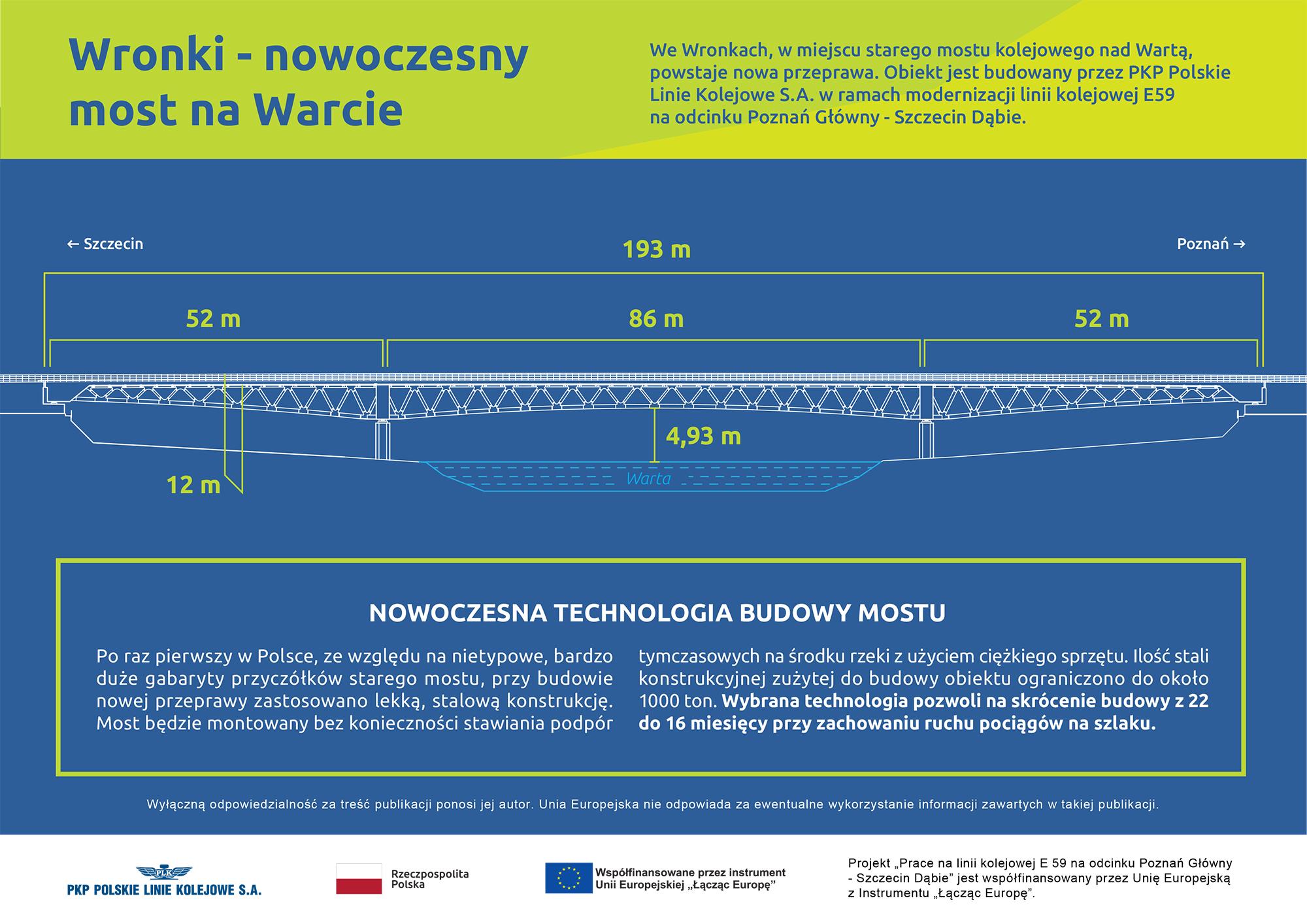 infografika dotycząca mostu na Warcie we Wronkach