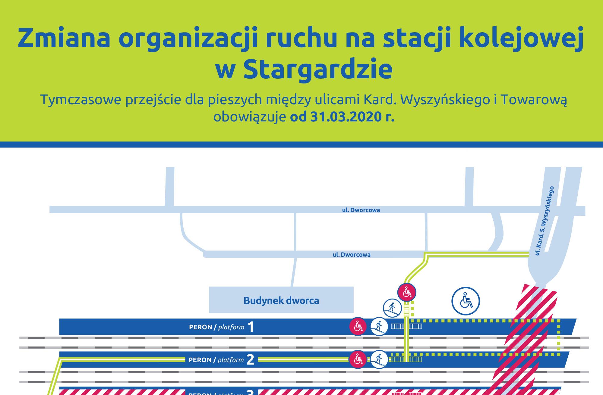 Infografika przedstawia plan nowej organizacji ruchu na stacji kolejowej w Stargardzie. Schemat pokazuje tymczasowe przejście dla pieszych między ulicami Kardynała Wyszyńskiego i Towarowej, który obowiązuje od 31 marca 2020 roku.