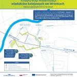 Infografika przedstawia schemat objazdu dla samochodów pod wiaduktami na ulicy Powstańców Wielkopolskich oraz na ulicy Sierakowskiej we Wronkach na czas zmienionej organizacji ruchu, która planowo zakończyć się ma w drugim kwartale 2021 roku.