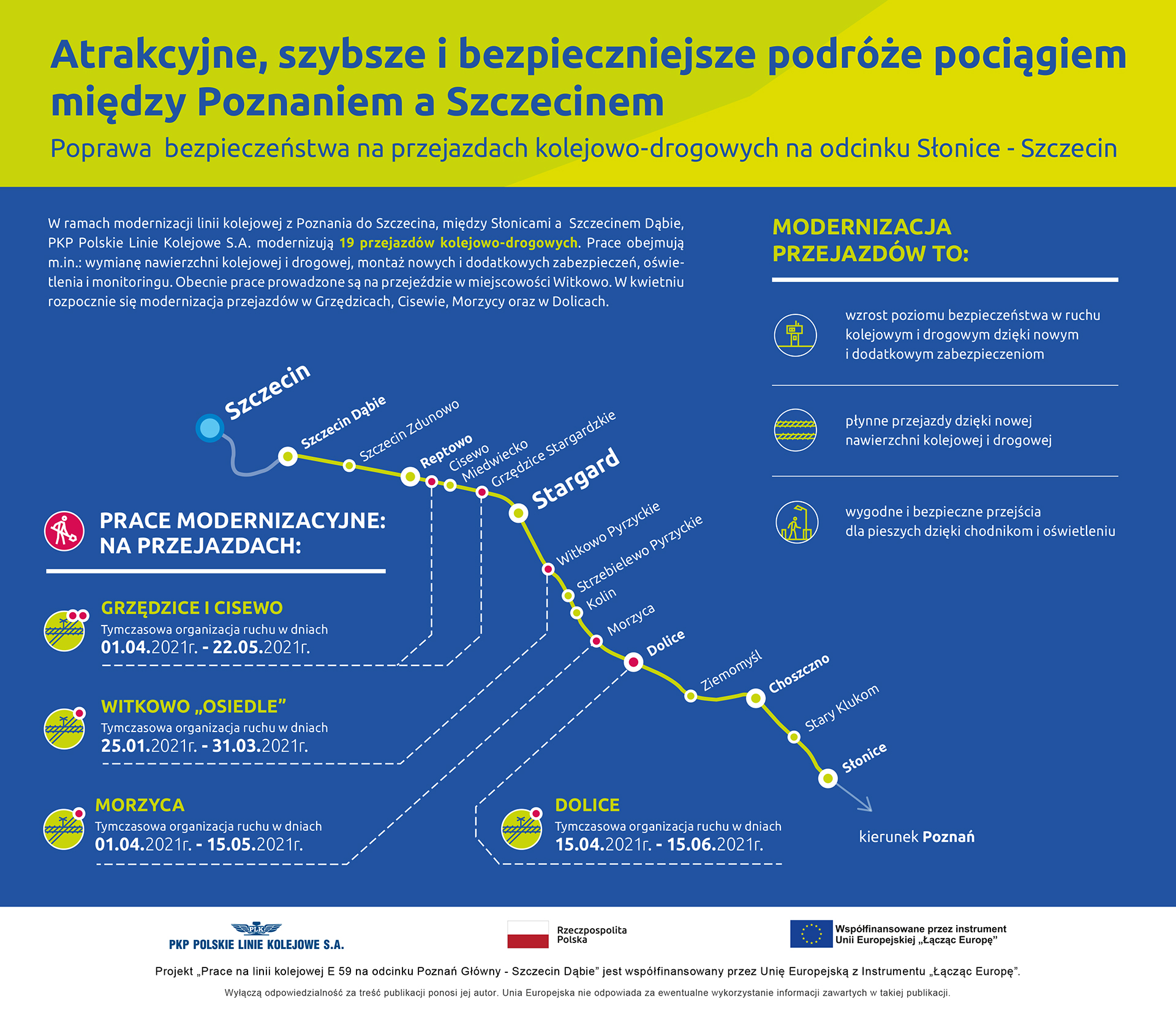 Infografika przedstawia prace modernizacyjne, które trwają w pierwszej połowie 2021 roku na przejazdach kolejowo-drogowych na odcinku Szczecin-Słonice. Odbywają się one w takich miejscowościach jak Cisewo, Grzędzice, Witkowo, Morzyca i Dolice.