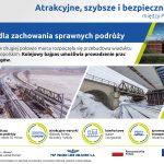 Infografika przedstawia zdjęcia oraz informacje dotyczące kolejowego bajpasu na trasie Wronki-Słonice, który umożliwia prowadzenie prac bez przerw w ruchu pociągów.