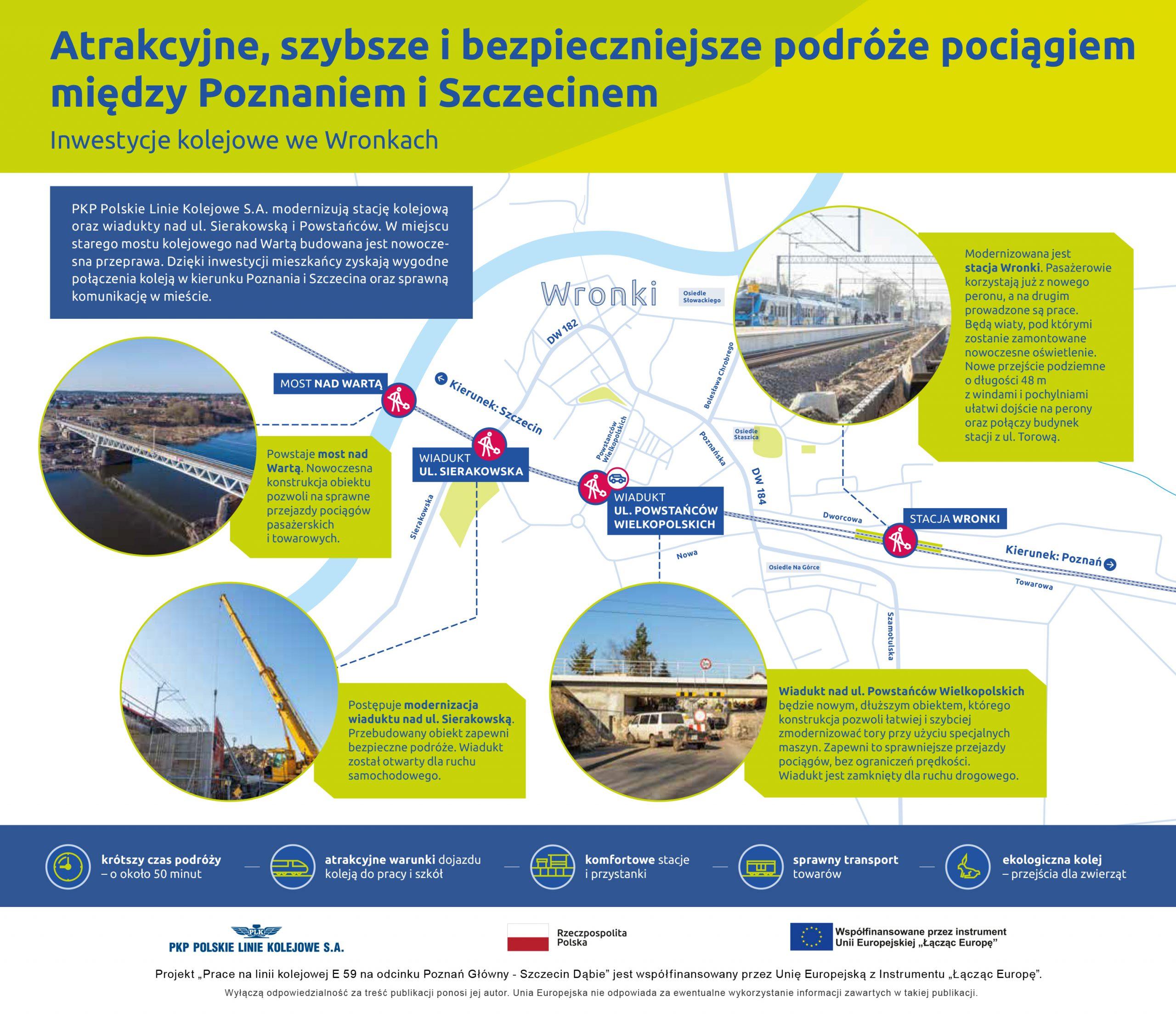 Infografika przedstawia aktualne zdjęcia i opisy dotyczące stacji i obiektów we Wronkach takich jak: wiadukty nad ulicą Sierakowską i Wielkopolską oraz most nad Wartą.