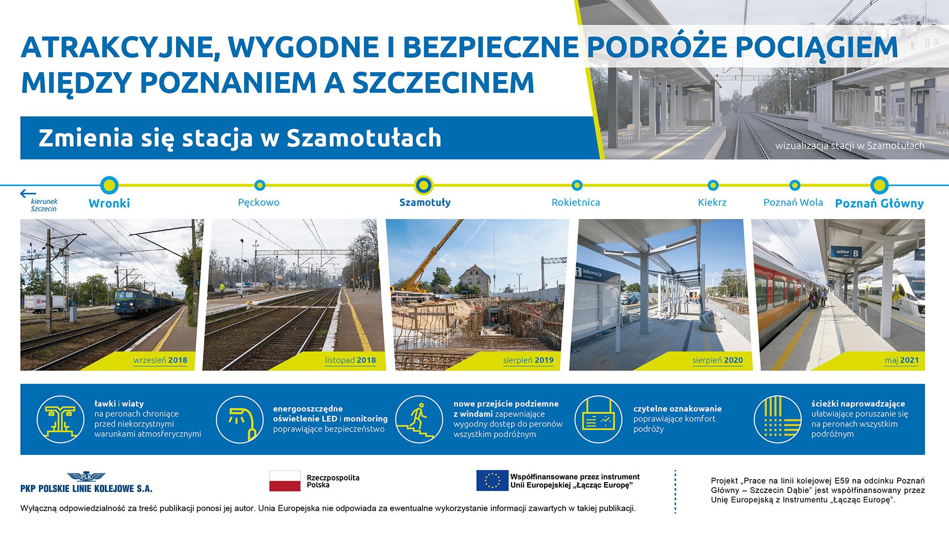 Na infografice przedstawione są zdjęcia sprzed modernizacji - z września 2018 roku oraz najnowsze, w trakcie zaawansowanej modernizacji z maja 2021 roku. Pozwala to porównać postęp prac na przełomie 3 lat. W prawym górnym rogu widoczna jest wizualizacja stacji, a na dole infografiki pokazane są korzyści takie jak: ławki i wiaty, energooszczędne oświetlenie, nowe przejście podziemne z windami, czytelne oznakowanie oraz ścieżki naprowadzające.